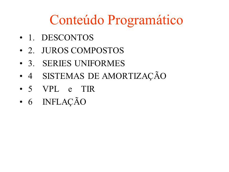 Conteúdo Programático 1. DESCONTOS 2. JUROS COMPOSTOS 3.SERIES UNIFORMES 4SISTEMAS DE AMORTIZAÇÃO 5VPL e TIR 6INFLAÇÃO