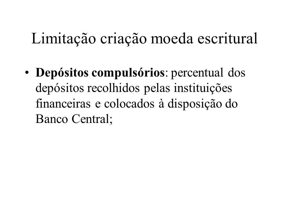 Limitação criação moeda escritural Depósitos compulsórios: percentual dos depósitos recolhidos pelas instituições financeiras e colocados à disposição