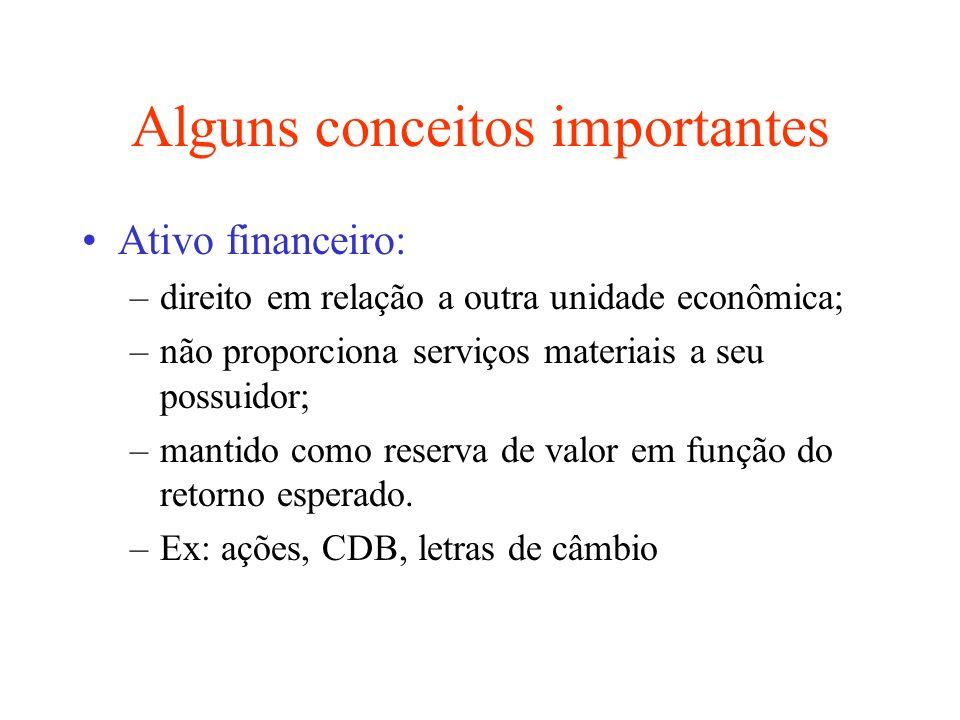 Alguns conceitos importantes Ativo financeiro: –direito em relação a outra unidade econômica; –não proporciona serviços materiais a seu possuidor; –ma
