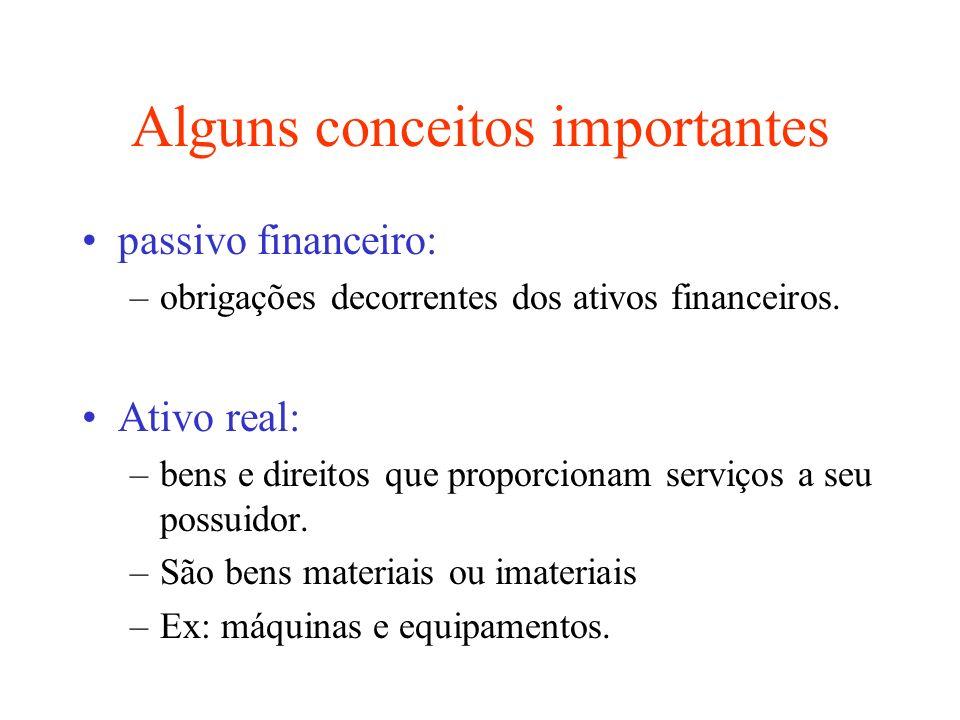 Alguns conceitos importantes passivo financeiro: –obrigações decorrentes dos ativos financeiros. Ativo real: –bens e direitos que proporcionam serviço
