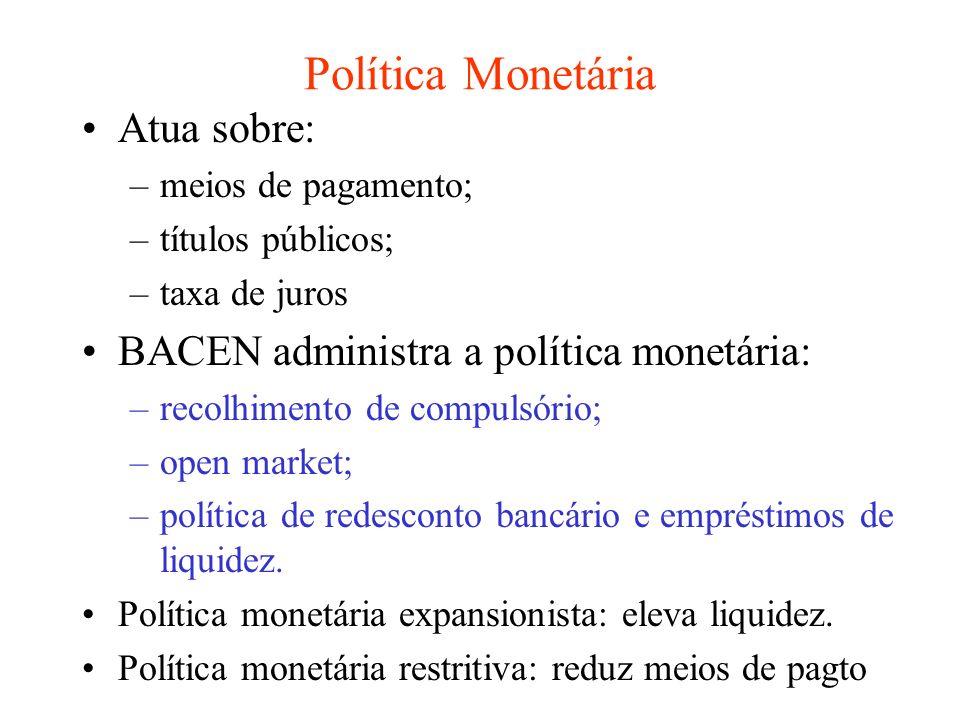 Política Monetária Atua sobre: –meios de pagamento; –títulos públicos; –taxa de juros BACEN administra a política monetária: –recolhimento de compulsó