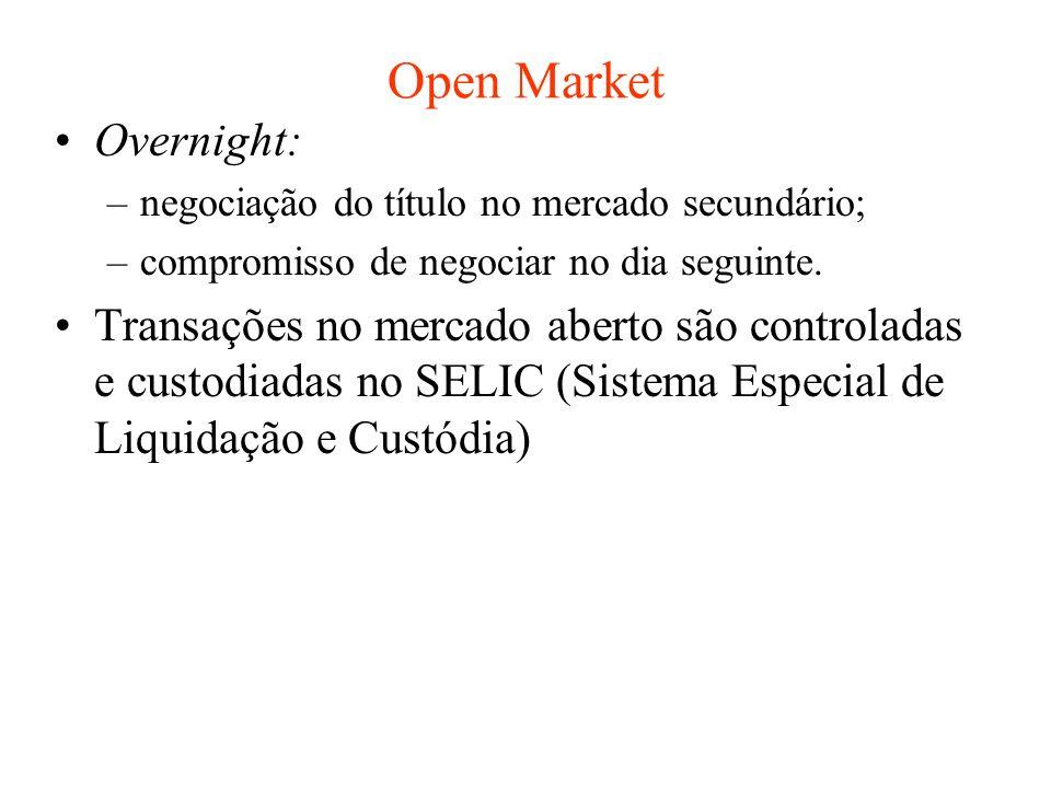 Open Market Overnight: –negociação do título no mercado secundário; –compromisso de negociar no dia seguinte. Transações no mercado aberto são control