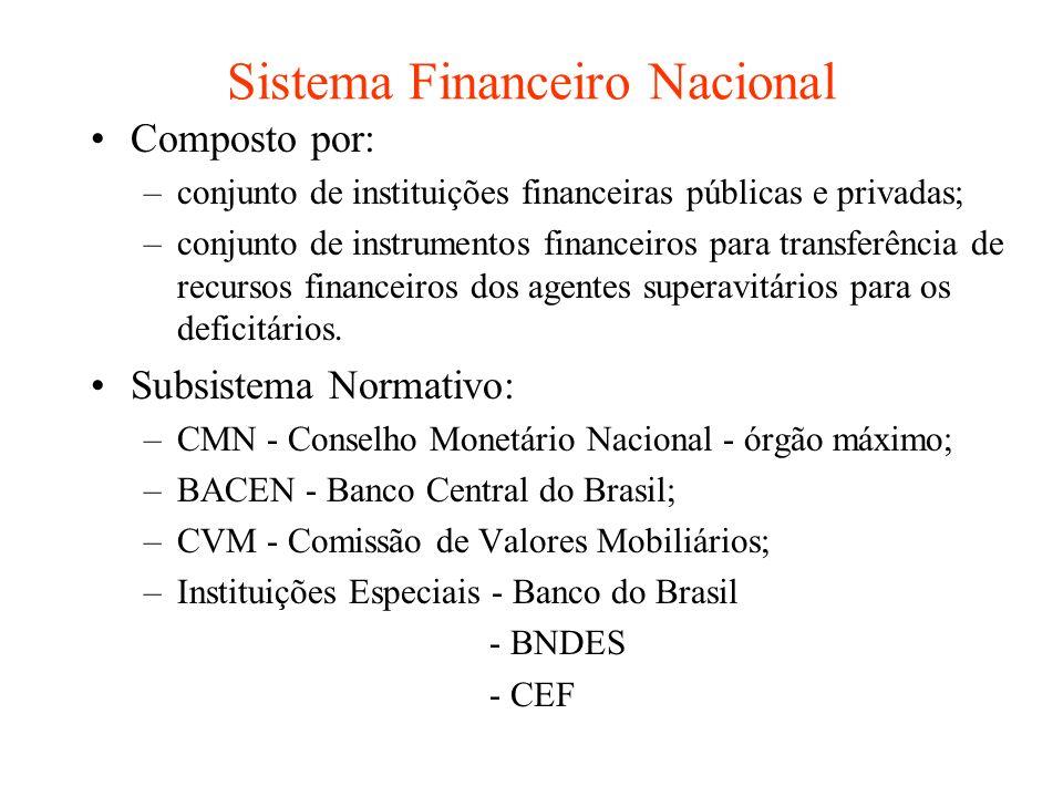 Sistema Financeiro Nacional Composto por: –conjunto de instituições financeiras públicas e privadas; –conjunto de instrumentos financeiros para transf