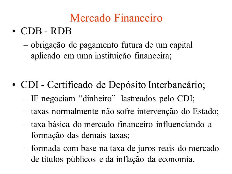Mercado Financeiro CDB - RDB –obrigação de pagamento futura de um capital aplicado em uma instituição financeira; CDI - Certificado de Depósito Interb
