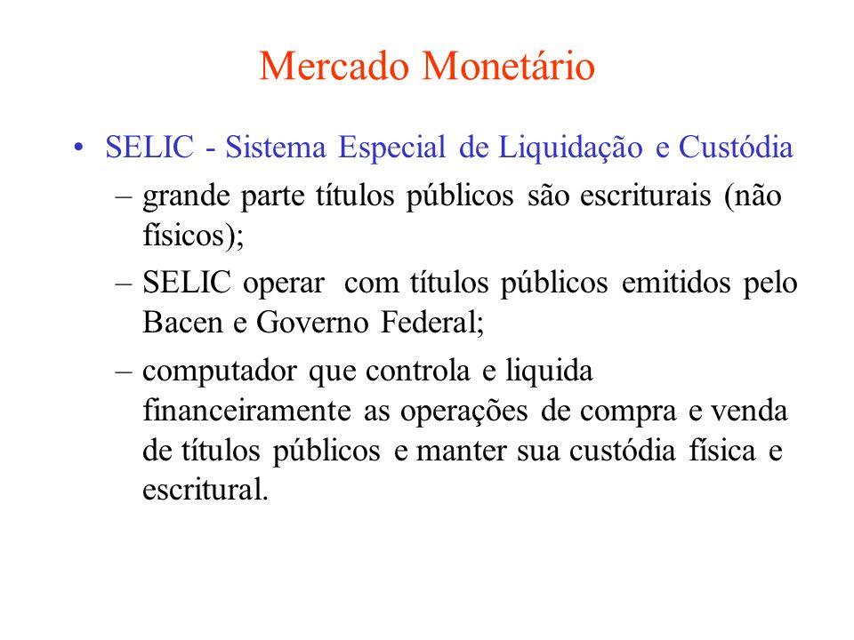 Mercado Monetário SELIC - Sistema Especial de Liquidação e Custódia –grande parte títulos públicos são escriturais (não físicos); –SELIC operar com tí
