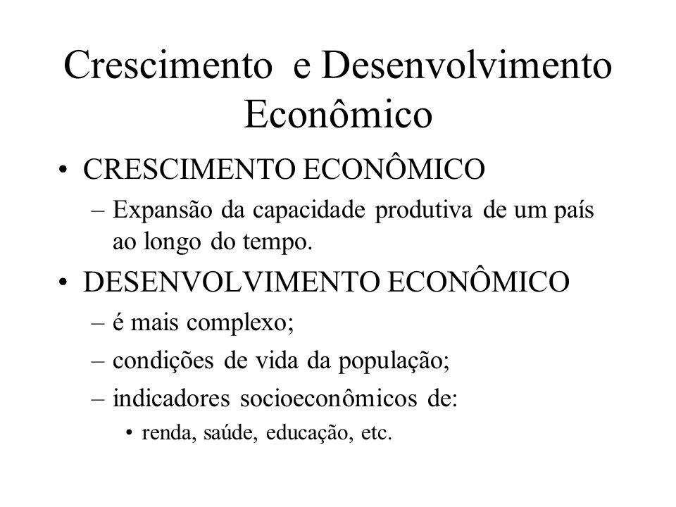 Crescimento e Desenvolvimento Econômico CRESCIMENTO ECONÔMICO –Expansão da capacidade produtiva de um país ao longo do tempo. DESENVOLVIMENTO ECONÔMIC