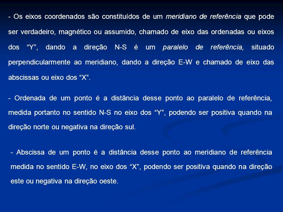 - Os eixos coordenados são constituídos de um meridiano de referência que pode ser verdadeiro, magnético ou assumido, chamado de eixo das ordenadas ou