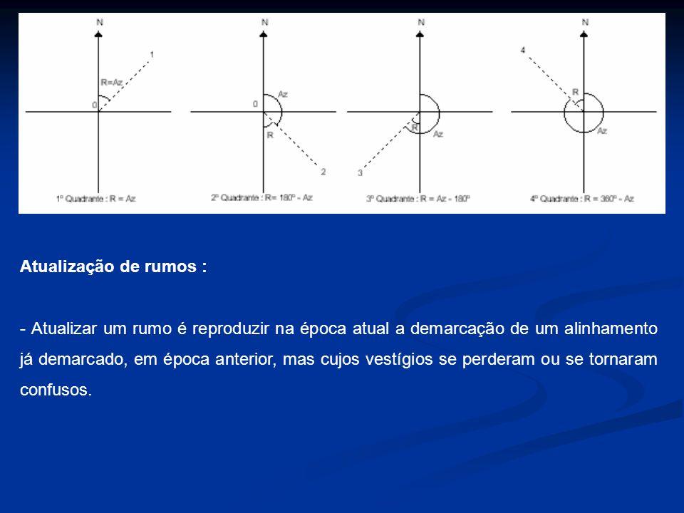 Atualização de rumos : - Atualizar um rumo é reproduzir na época atual a demarcação de um alinhamento já demarcado, em época anterior, mas cujos vestí