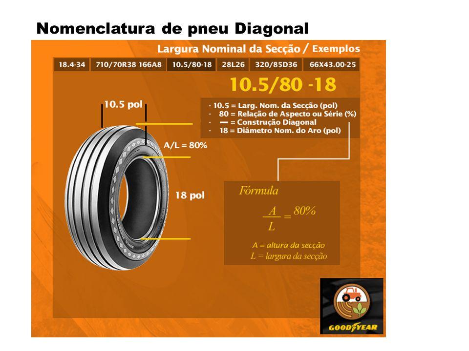 Nomenclatura de pneu Diagonal