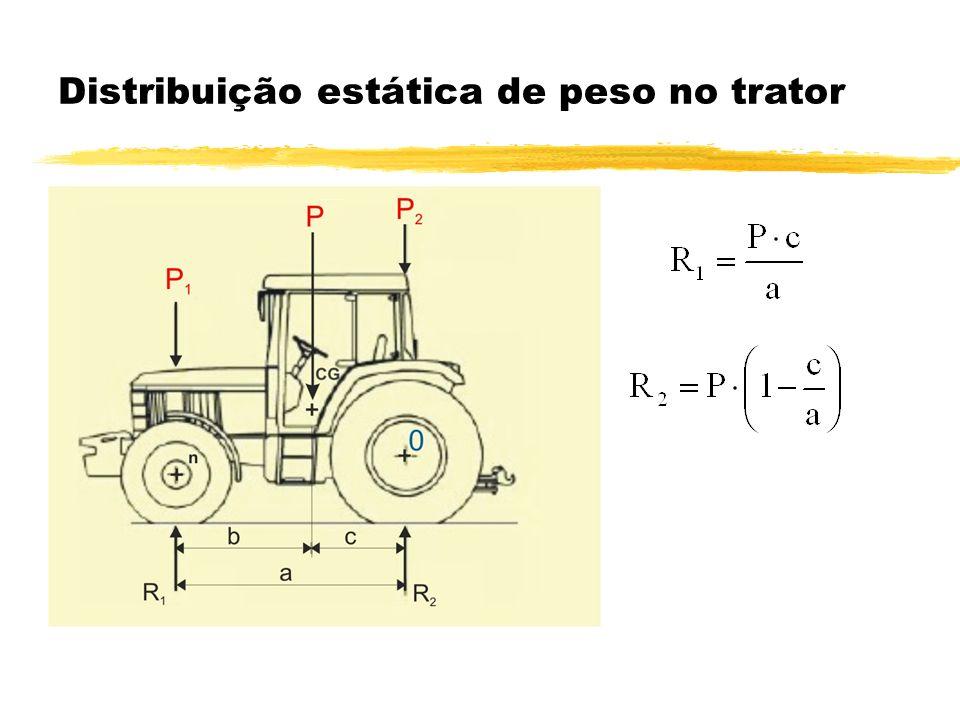 Distribuição estática de peso no trator