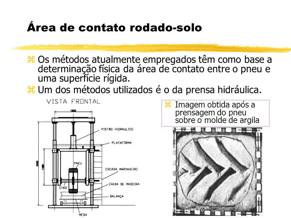 Área de contato rodado-solo Os métodos atualmente empregados têm como base a determinação física da área de contato entre o pneu e uma superfície rígida.
