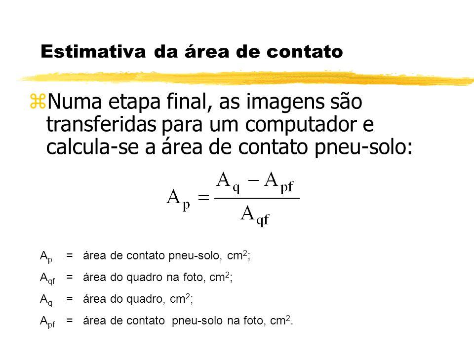Estimativa da área de contato Numa etapa final, as imagens são transferidas para um computador e calcula-se a área de contato pneu-solo: ApAp =área de contato pneu-solo, cm 2 ; A qf =área do quadro na foto, cm 2 ; AqAq =área do quadro, cm 2 ; A pf =área de contato pneu-solo na foto, cm 2.