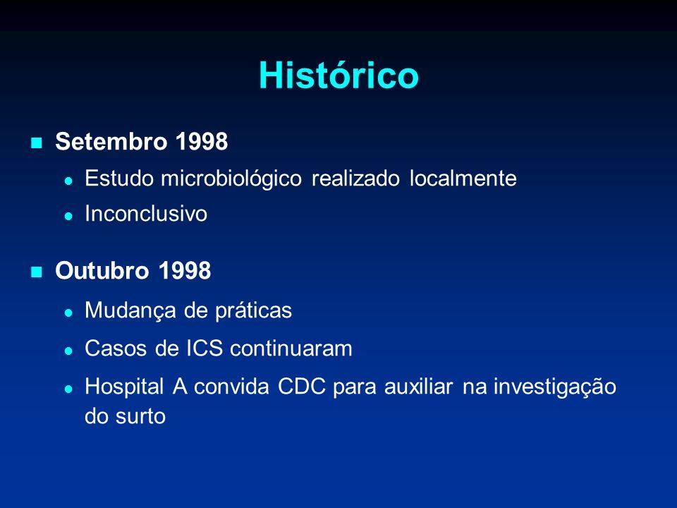 Histórico Setembro 1998 Estudo microbiológico realizado localmente Inconclusivo Outubro 1998 Mudança de práticas Casos de ICS continuaram Hospital A c