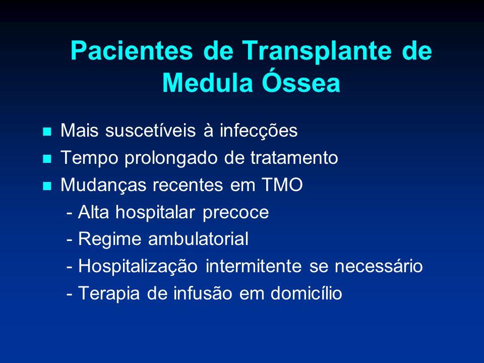 Pacientes de Transplante de Medula Óssea Mais suscetíveis à infecções Tempo prolongado de tratamento Mudanças recentes em TMO - Alta hospitalar precoc
