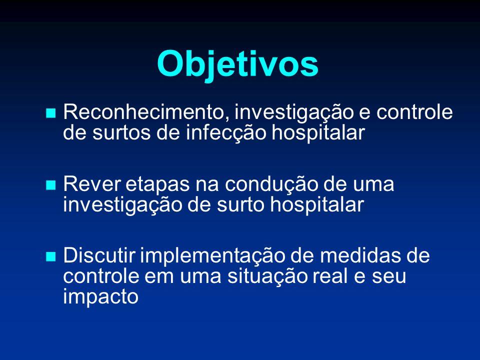 Objetivos Reconhecimento, investigação e controle de surtos de infecção hospitalar Rever etapas na condução de uma investigação de surto hospitalar Di