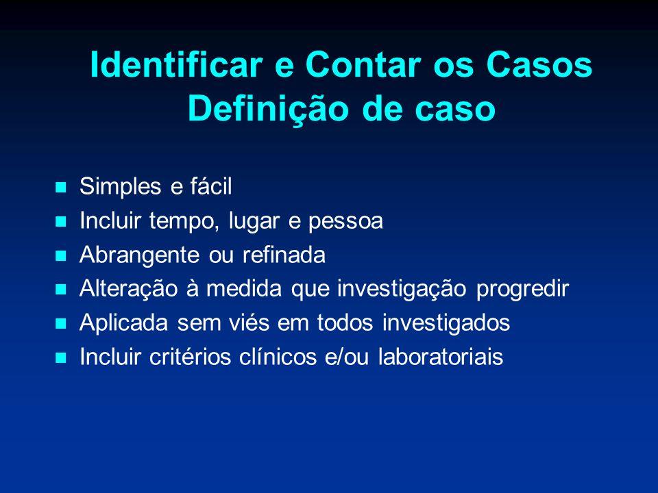 Identificar e Contar os Casos Definição de caso Simples e fácil Incluir tempo, lugar e pessoa Abrangente ou refinada Alteração à medida que investigaç