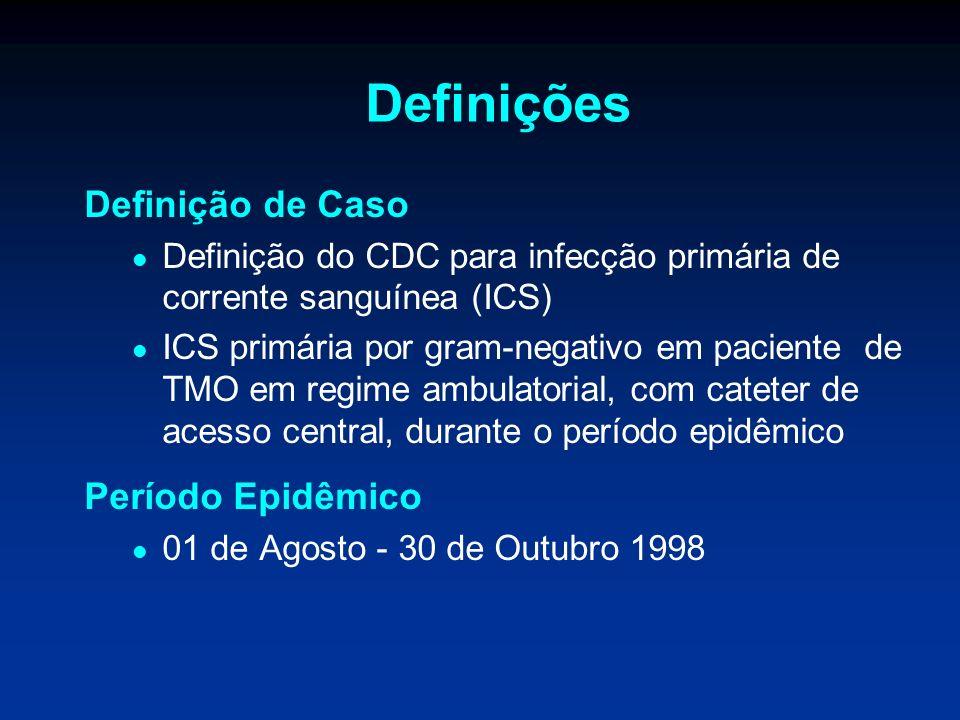 Definições Definição de Caso Definição do CDC para infecção primária de corrente sanguínea (ICS) ICS primária por gram-negativo em paciente de TMO em