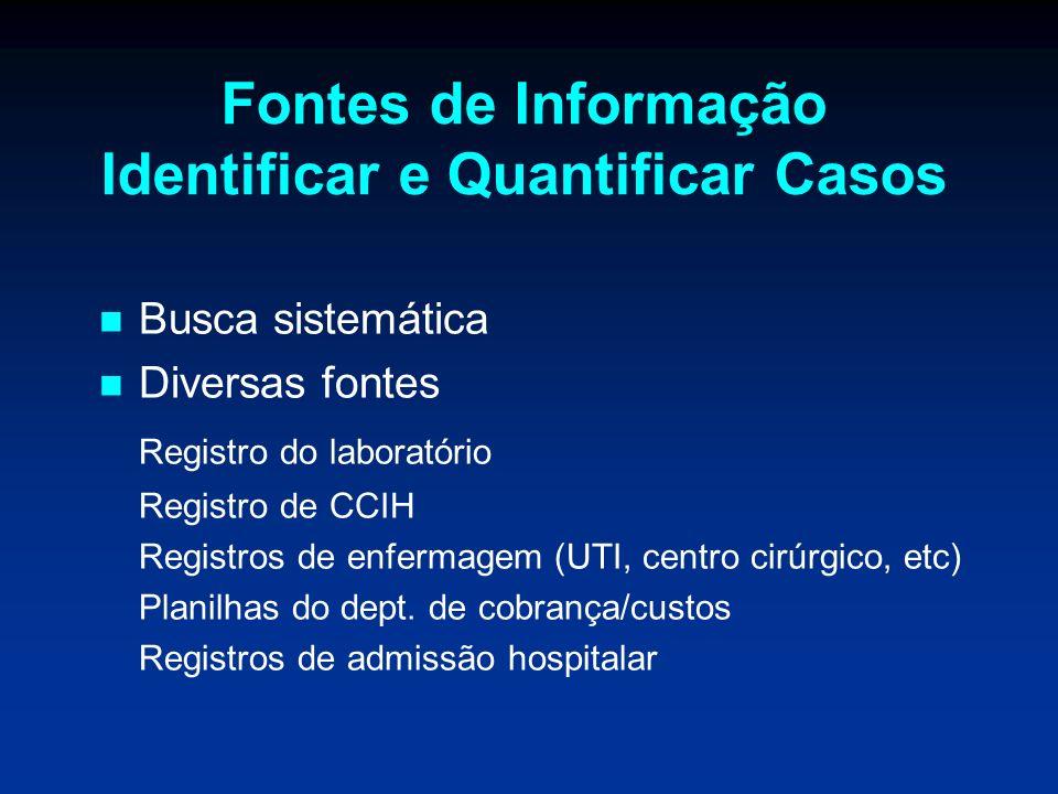 Fontes de Informação Identificar e Quantificar Casos Busca sistemática Diversas fontes Registro do laboratório Registro de CCIH Registros de enfermage