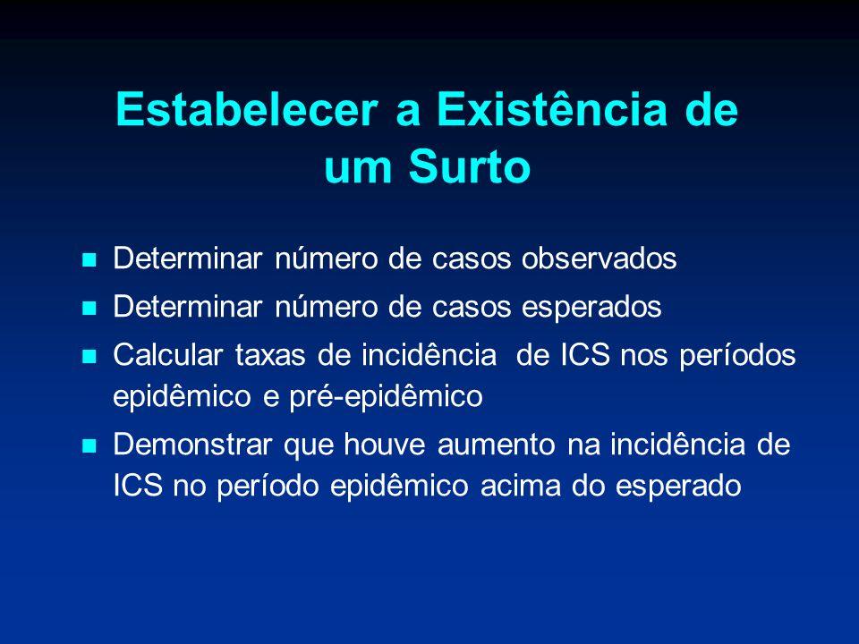 Estabelecer a Existência de um Surto Determinar número de casos observados Determinar número de casos esperados Calcular taxas de incidência de ICS no