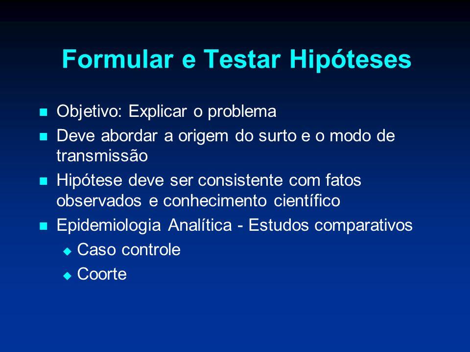 Formular e Testar Hipóteses Objetivo: Explicar o problema Deve abordar a origem do surto e o modo de transmissão Hipótese deve ser consistente com fat