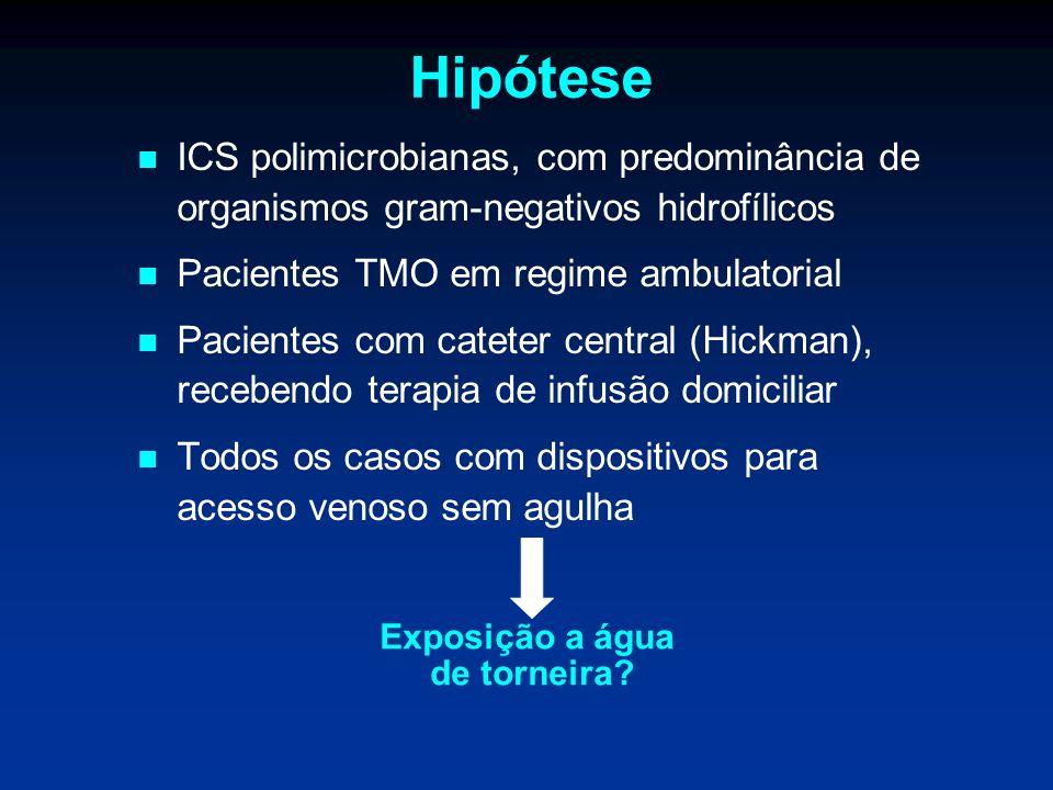 Hipótese ICS polimicrobianas, com predominância de organismos gram-negativos hidrofílicos Pacientes TMO em regime ambulatorial Pacientes com cateter c