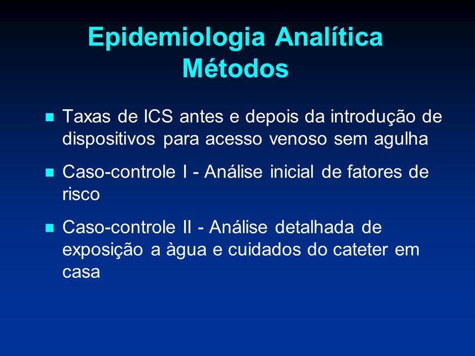 Epidemiologia Analítica Métodos Taxas de ICS antes e depois da introdução de dispositivos para acesso venoso sem agulha Caso-controle I - Análise inic