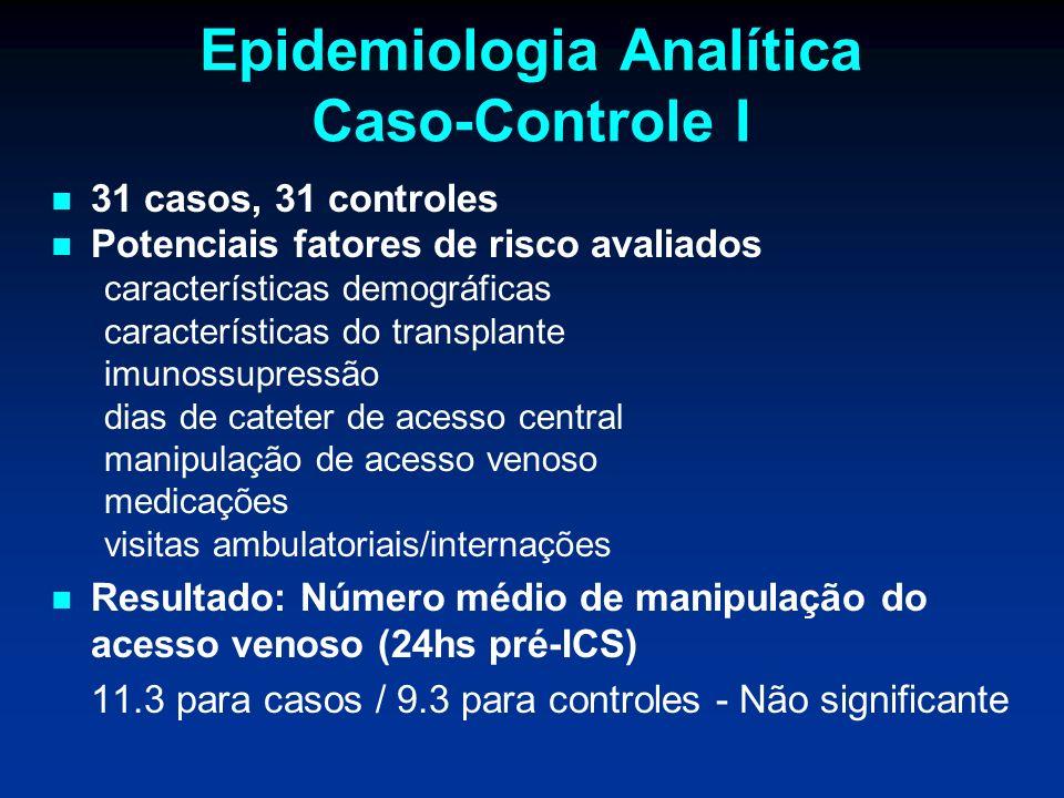Epidemiologia Analítica Caso-Controle I 31 casos, 31 controles Potenciais fatores de risco avaliados características demográficas características do t