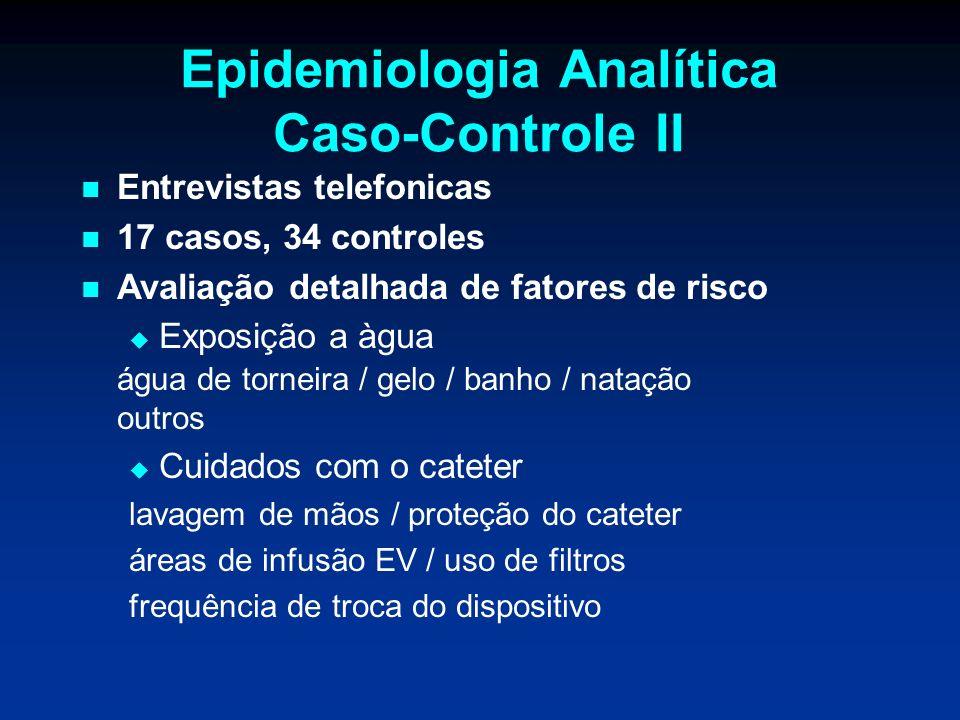 Epidemiologia Analítica Caso-Controle II Entrevistas telefonicas 17 casos, 34 controles Avaliação detalhada de fatores de risco Exposição a àgua água