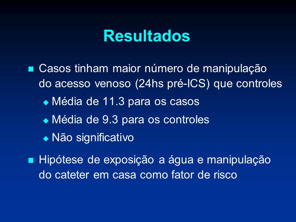 Resultados Casos tinham maior número de manipulação do acesso venoso (24hs pré-ICS) que controles Média de 11.3 para os casos Média de 9.3 para os con