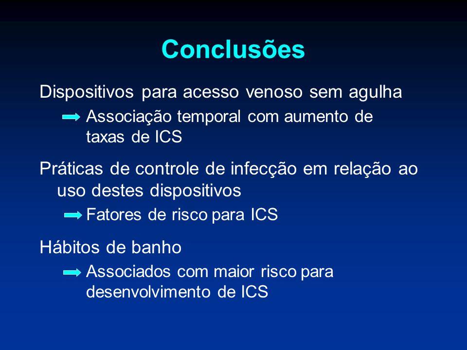 Conclusões Dispositivos para acesso venoso sem agulha Associação temporal com aumento de taxas de ICS Práticas de controle de infecção em relação ao u