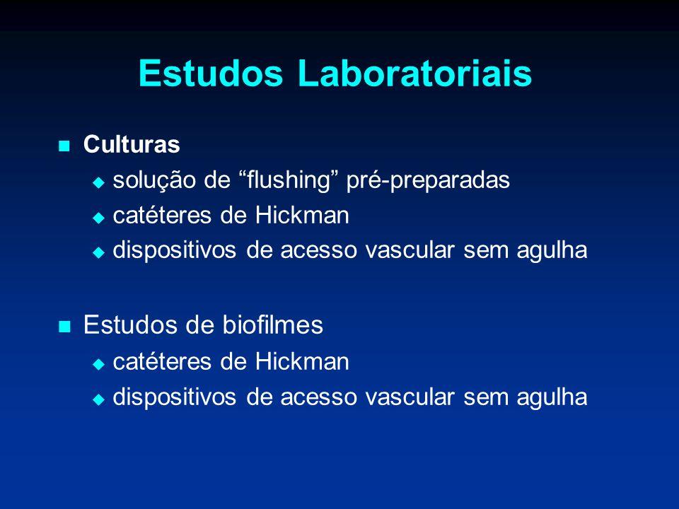 Culturas solução de flushing pré-preparadas catéteres de Hickman dispositivos de acesso vascular sem agulha Estudos de biofilmes catéteres de Hickman