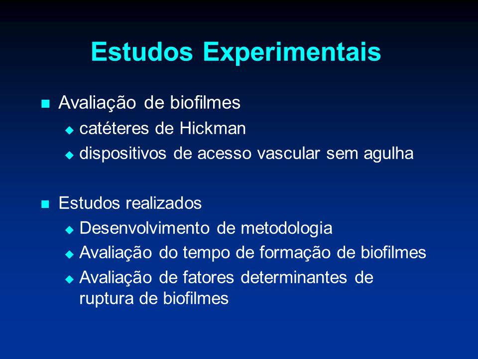 Avaliação de biofilmes catéteres de Hickman dispositivos de acesso vascular sem agulha Estudos realizados Desenvolvimento de metodologia Avaliação do