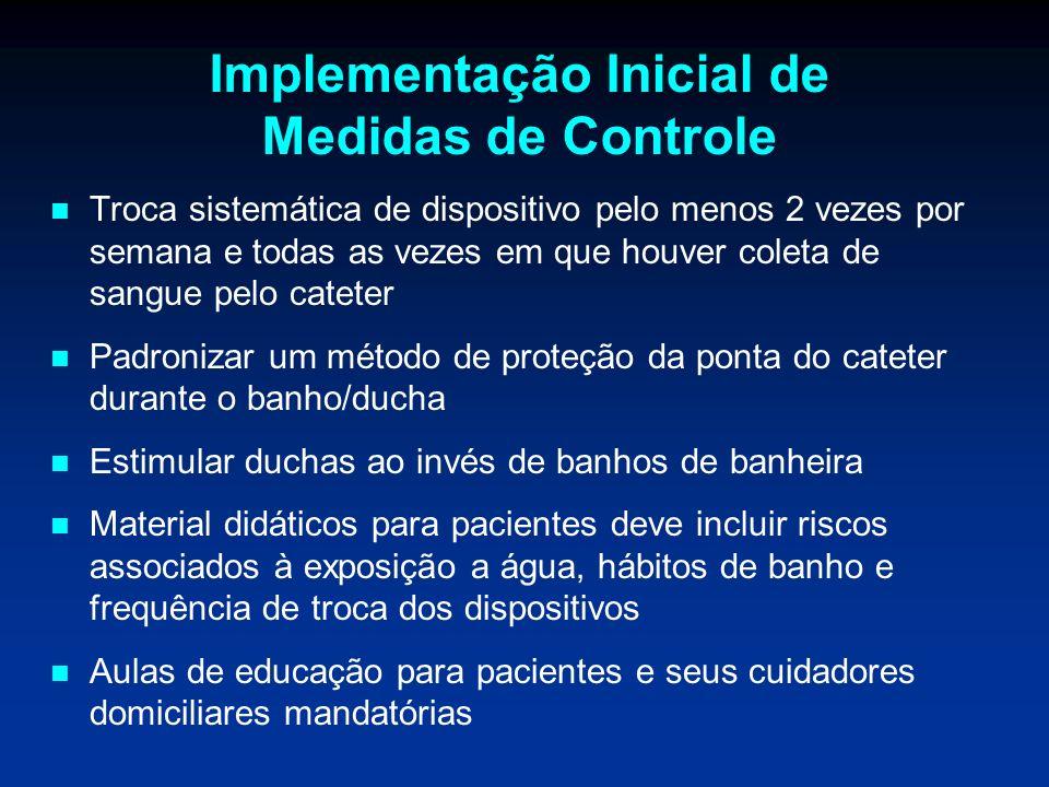 Implementação Inicial de Medidas de Controle Troca sistemática de dispositivo pelo menos 2 vezes por semana e todas as vezes em que houver coleta de s
