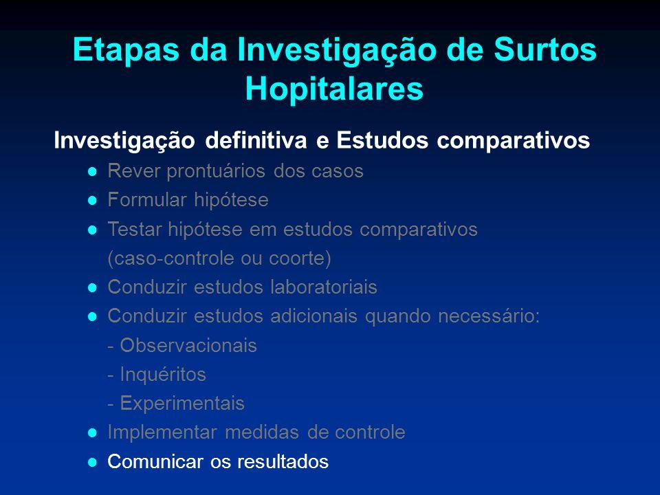 Investigação definitiva e Estudos comparativos Rever prontuários dos casos Formular hipótese Testar hipótese em estudos comparativos (caso-controle ou