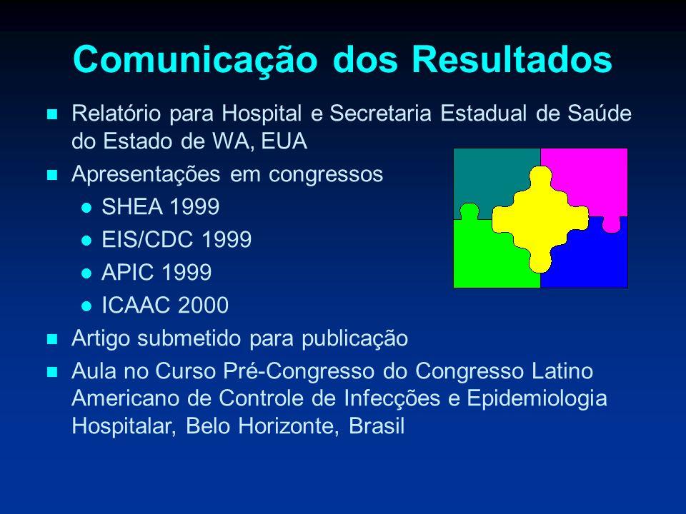 Relatório para Hospital e Secretaria Estadual de Saúde do Estado de WA, EUA Apresentações em congressos SHEA 1999 EIS/CDC 1999 APIC 1999 ICAAC 2000 Ar