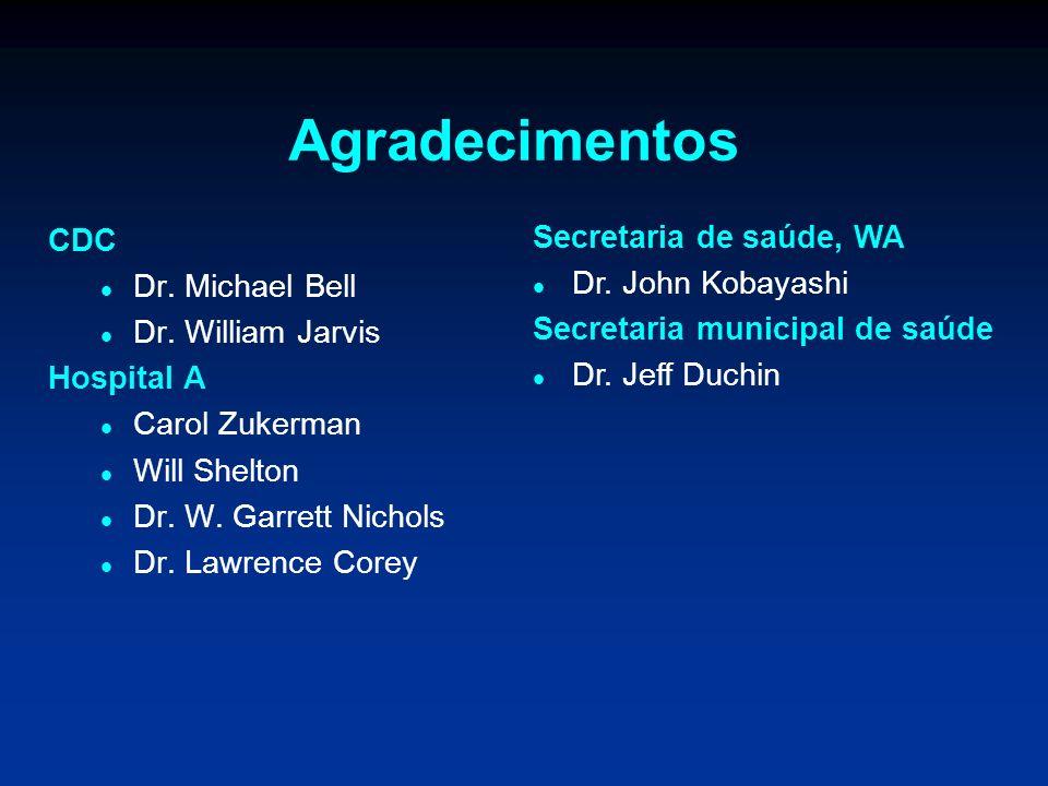 Agradecimentos CDC Dr. Michael Bell Dr. William Jarvis Hospital A Carol Zukerman Will Shelton Dr. W. Garrett Nichols Dr. Lawrence Corey Secretaria de