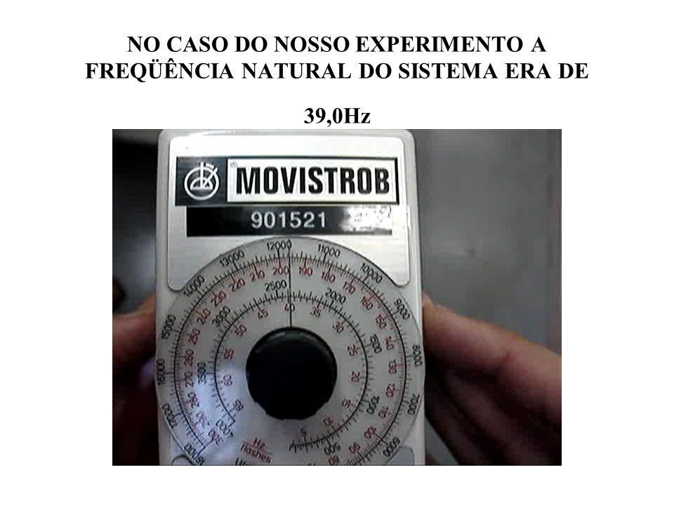 NOTAMOS QUE EM FUNÇÃO DA VIBRAÇÃO HOUVE UMA QUEDA NA ROTAÇÃO DO MOTOR DE APROXIMADAMENTE 900 RPM.
