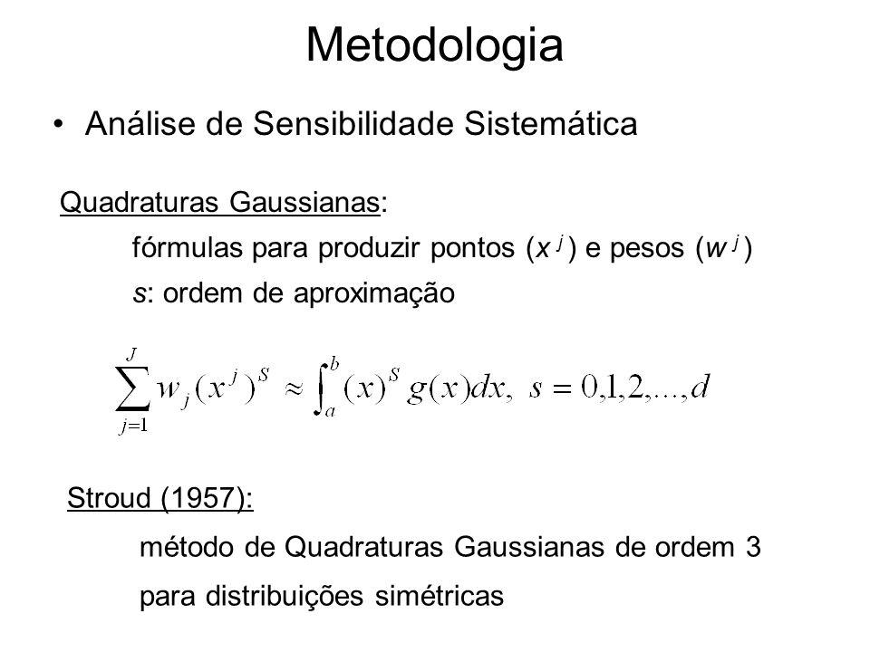 Metodologia Análise de Sensibilidade Sistemática Quadraturas Gaussianas: fórmulas para produzir pontos (x j ) e pesos (w j ) s: ordem de aproximação S