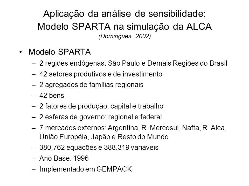 Modelo SPARTA –2 regiões endógenas: São Paulo e Demais Regiões do Brasil –42 setores produtivos e de investimento –2 agregados de famílias regionais –