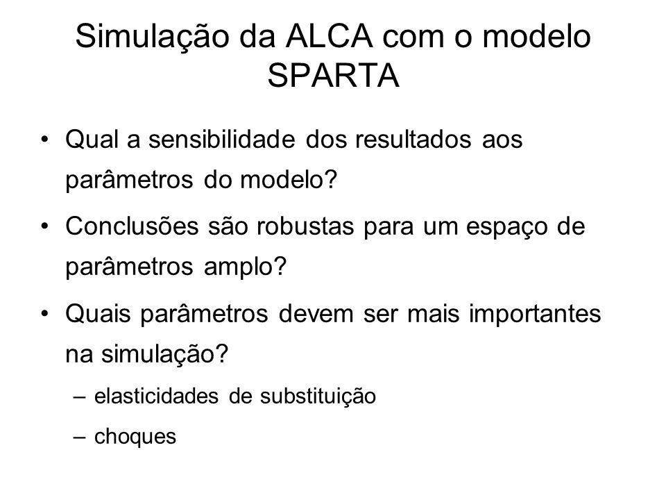 Qual a sensibilidade dos resultados aos parâmetros do modelo? Conclusões são robustas para um espaço de parâmetros amplo? Quais parâmetros devem ser m