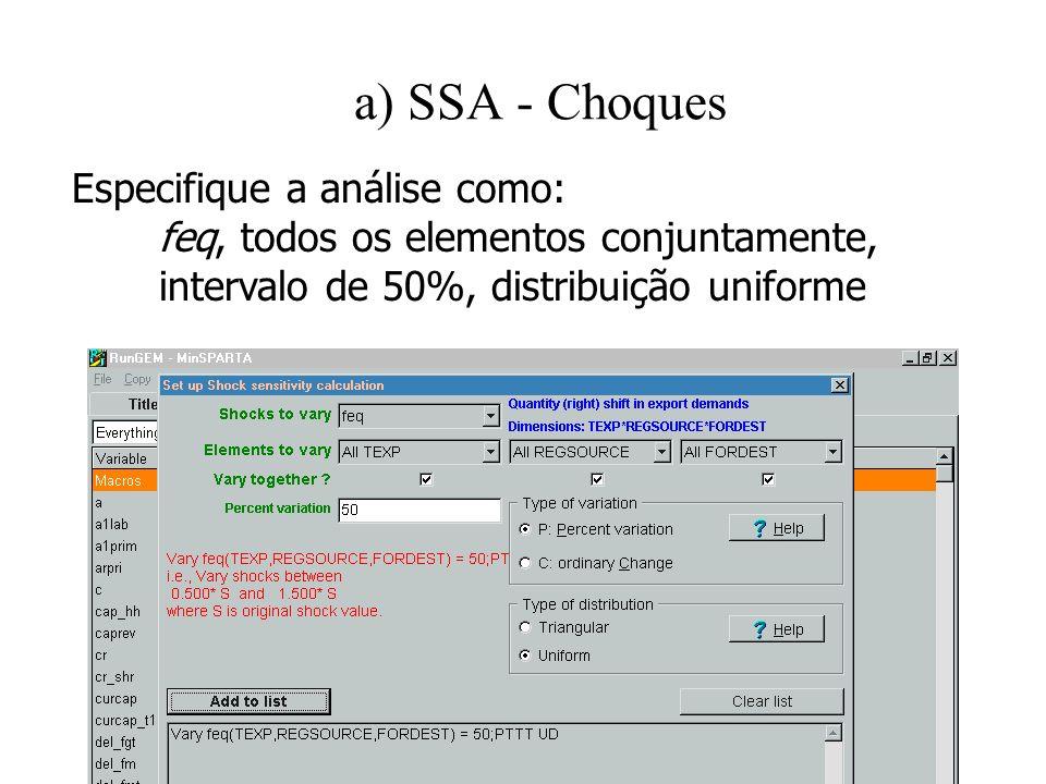 a) SSA - Choques Especifique a análise como: feq, todos os elementos conjuntamente, intervalo de 50%, distribuição uniforme