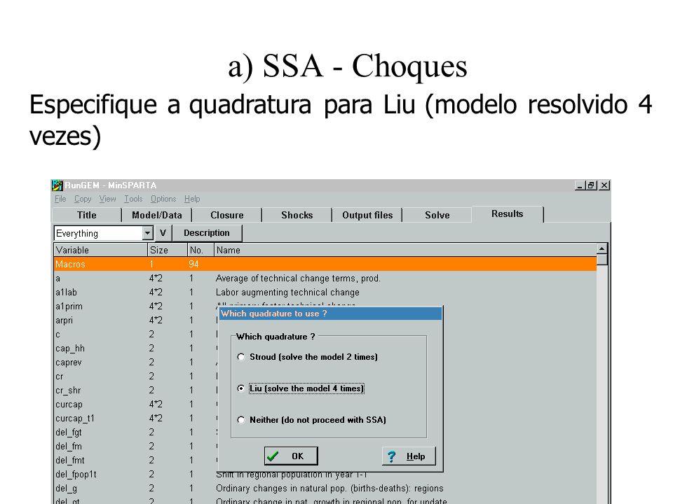 a) SSA - Choques Especifique a quadratura para Liu (modelo resolvido 4 vezes)