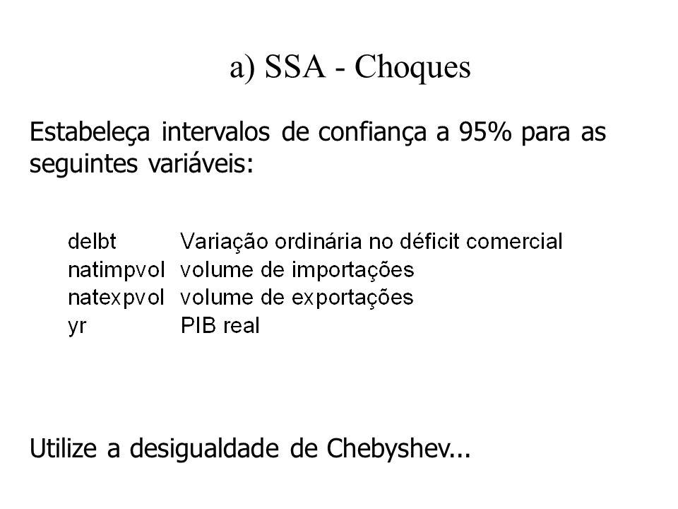 a) SSA - Choques Estabeleça intervalos de confiança a 95% para as seguintes variáveis: Utilize a desigualdade de Chebyshev...