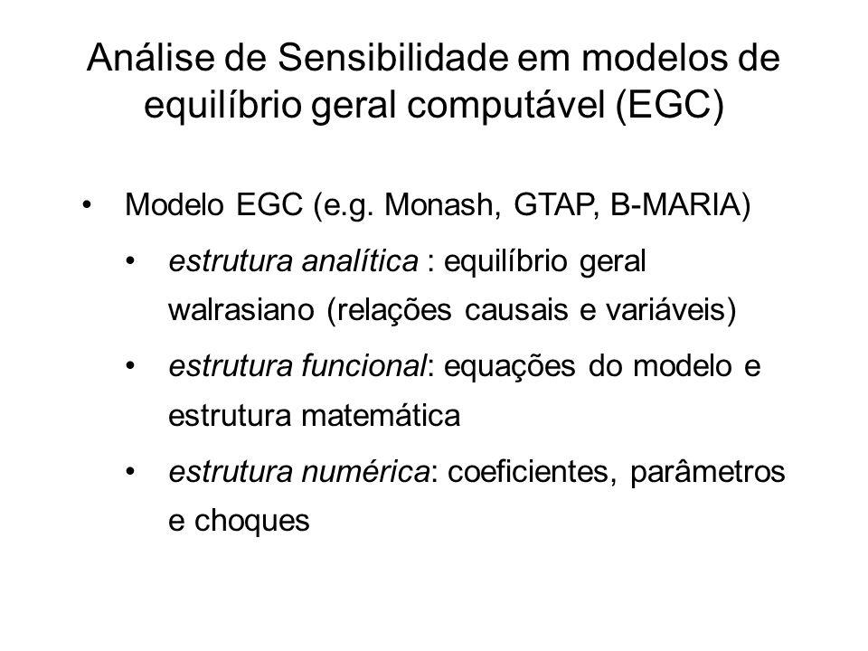 Modelo EGC (e.g. Monash, GTAP, B-MARIA) estrutura analítica : equilíbrio geral walrasiano (relações causais e variáveis) estrutura funcional: equações