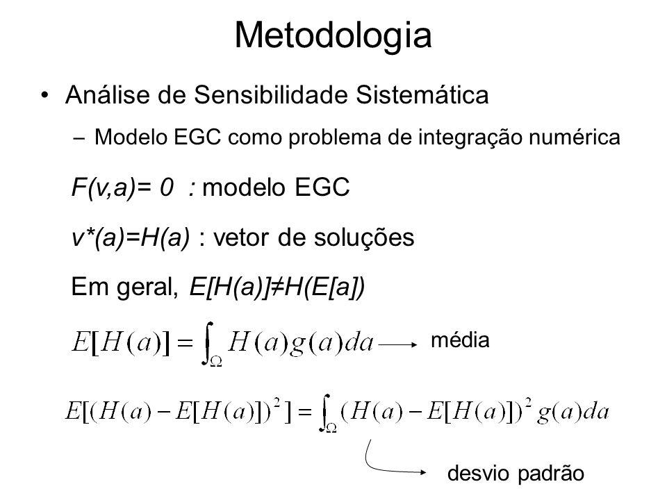 Metodologia Análise de Sensibilidade Sistemática –Modelo EGC como problema de integração numérica F(v,a)= 0 : modelo EGC v*(a)=H(a) : vetor de soluçõe