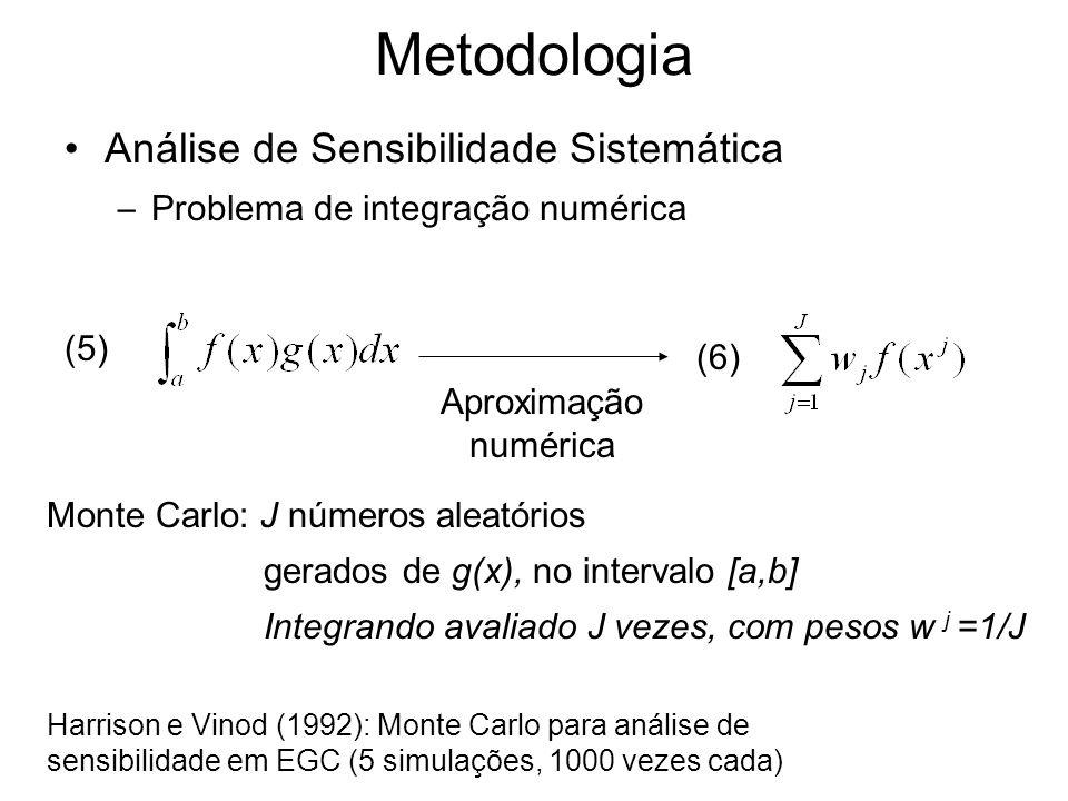 Metodologia Análise de Sensibilidade Sistemática –Problema de integração numérica (5) (6) Aproximação numérica Monte Carlo: J números aleatórios gerad