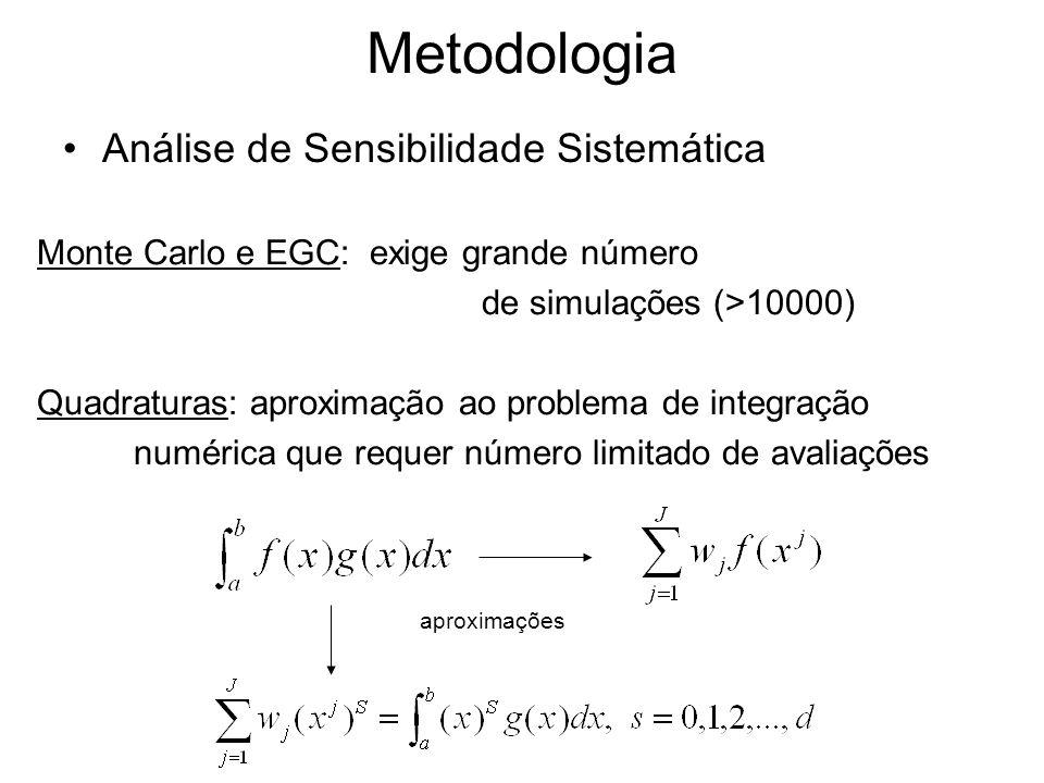 Metodologia Análise de Sensibilidade Sistemática Monte Carlo e EGC: exige grande número de simulações (>10000) Quadraturas: aproximação ao problema de