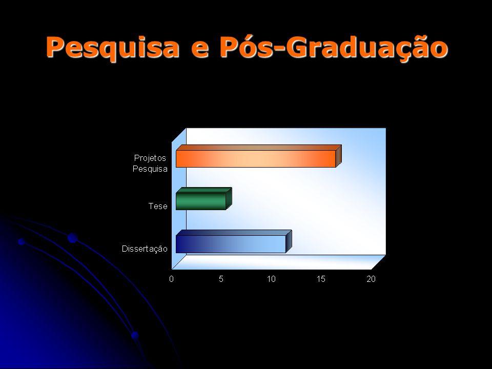 Pesquisa e Pós-Graduação