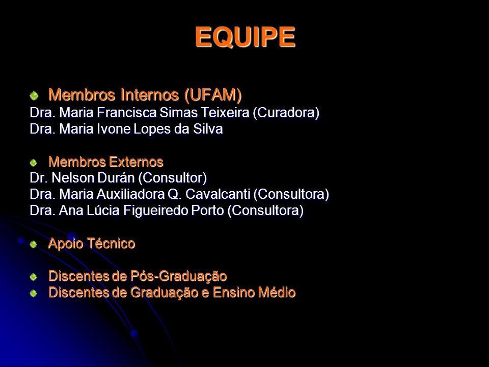 EQUIPE Membros Internos (UFAM) Dra. Maria Francisca Simas Teixeira (Curadora) Dra. Maria Ivone Lopes da Silva Membros Externos Dr. Nelson Durán (Consu