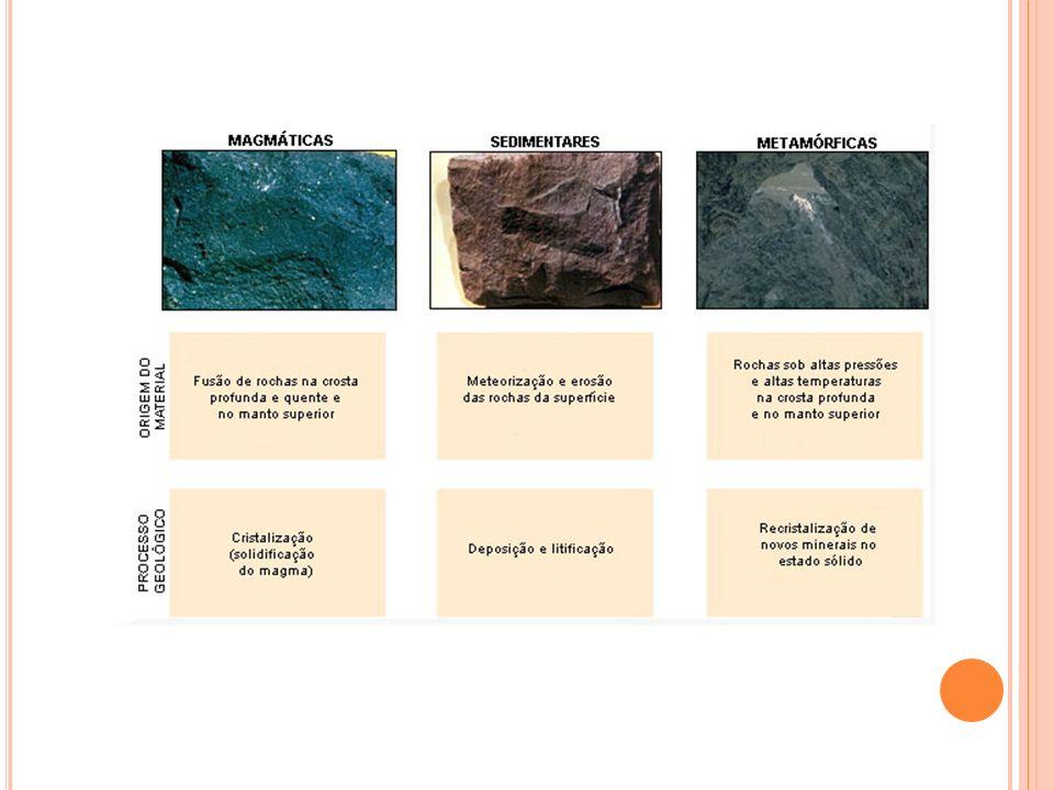 As rochas magmáticas formam-se quando o magma em fusão arrefece e solidifica.